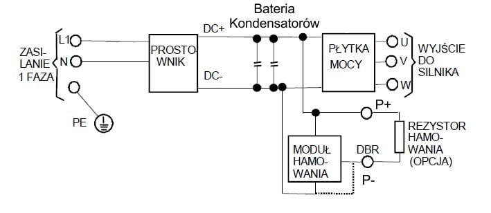 Schemat blokowy falownika